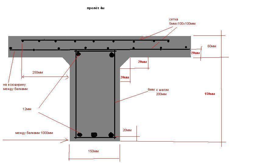 высота монолитной плиты перекрытия