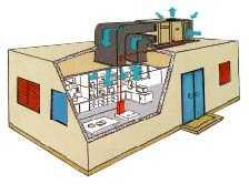 Что такое сплит система кондиционирования для квартиры