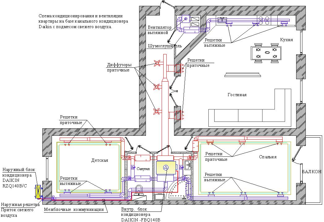 Приточно вытяжная установка с кондиционером для квартир кондиционеры митсубиси краснодар www