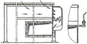 Требования к вентиляции при сварочных работах