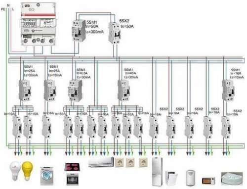 Модернизация электроснабжения промышленных объектов