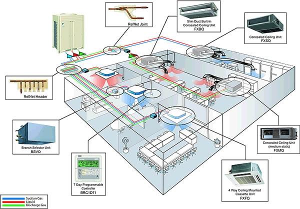Канальное кондиционирование кондиционер lg 40 м2